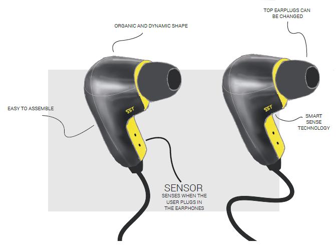 inear kopfhörer sensor