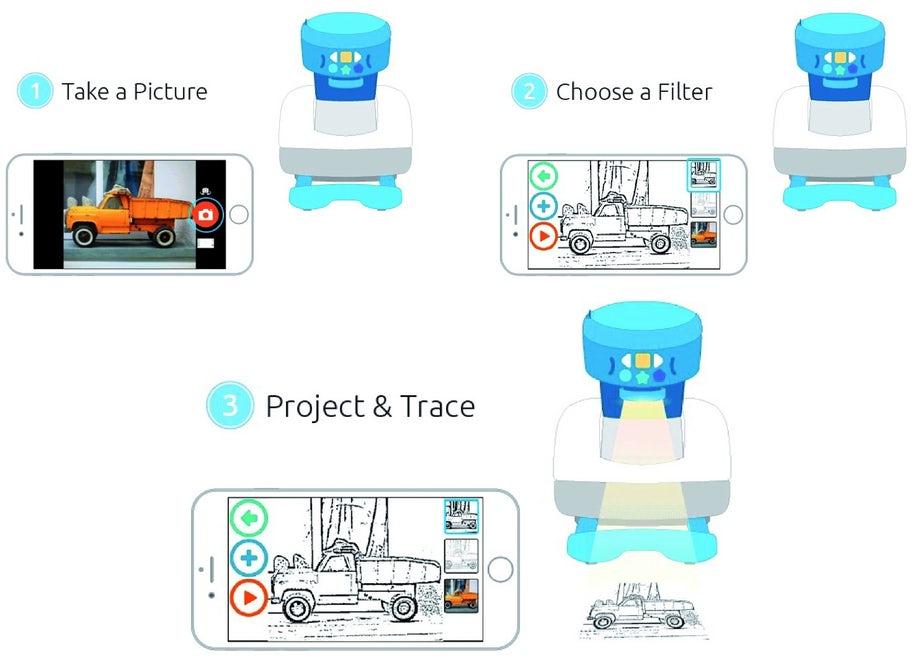 FollowGrams Projector 3
