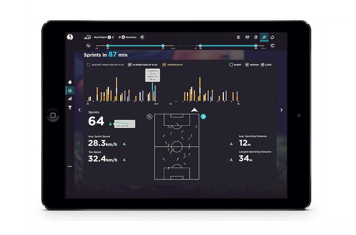 iPad Tracktics App