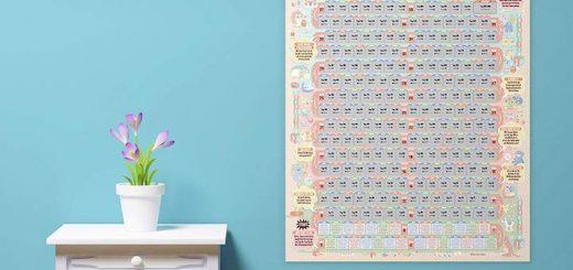 Clever mw Babysteps Rubbelkalender Komode Pflanze 520x245