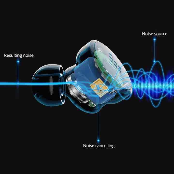 tronsmart apollo bold truewireless stereo plus hybrid anc earbuds 2
