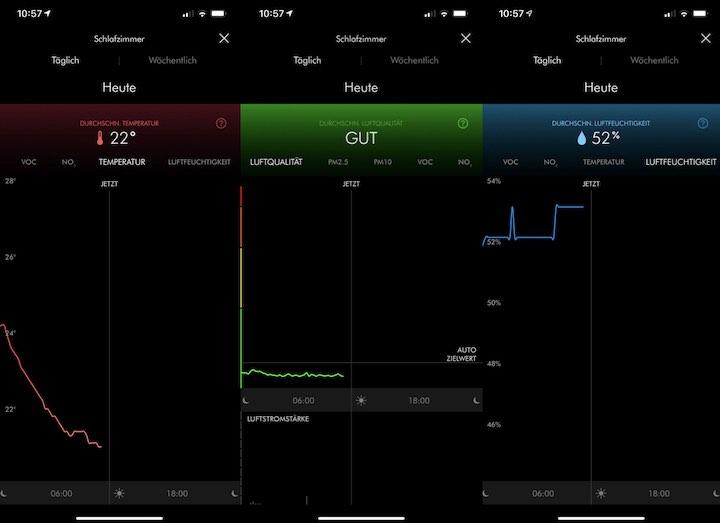 App Screenshot mit Temperatur Luftqualitaet und Luftfeuchtigkeit